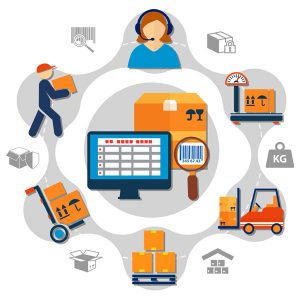 What Does Inventory Management Software Do
